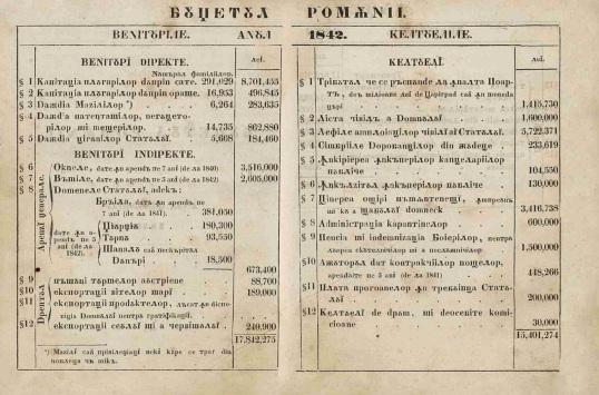 Anuarul Tarii Rumanesti 4